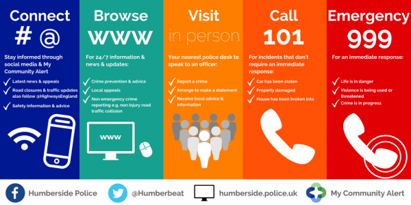 Performance of the Humberside Police Call Handling Service
